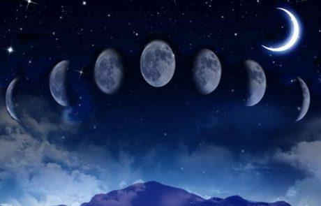 שער הרחמים  וברכי נפשי – ראש חודש – הרב יהודה גמליאל